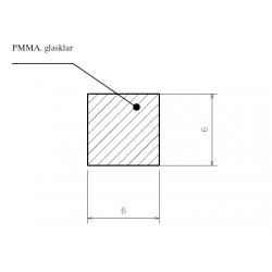 Vierkantprofil